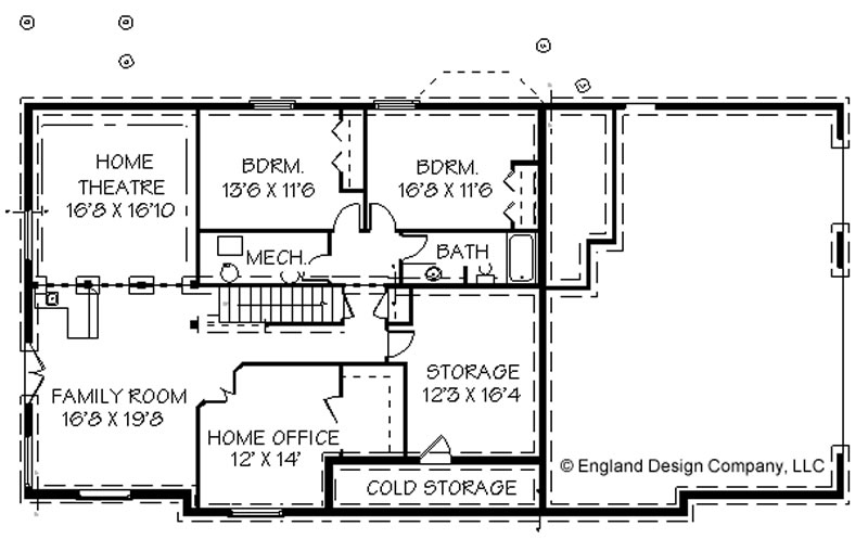 Buy Custom Ranch House Plans | Unique Ranch Style Home Plans